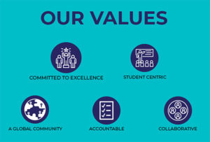University Support Services | Our Values